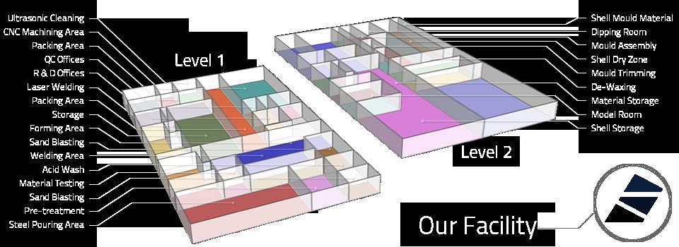 Acewell Facility